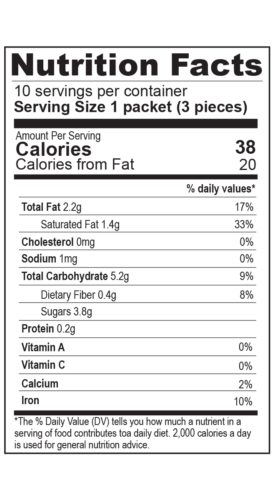 Swifts Chocolate Covered Almonds-Nutrition Facts