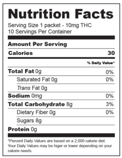 Honey Nutrition Facts-02