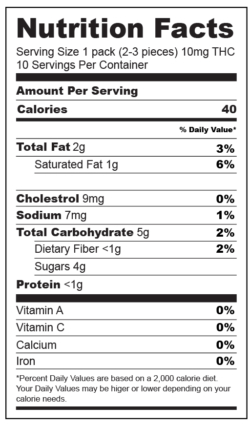 nutrition-facts-label-Chocolate Almonds-01