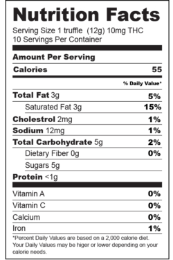 nutrition-facts-label-Cookies and Cream Truffles-01